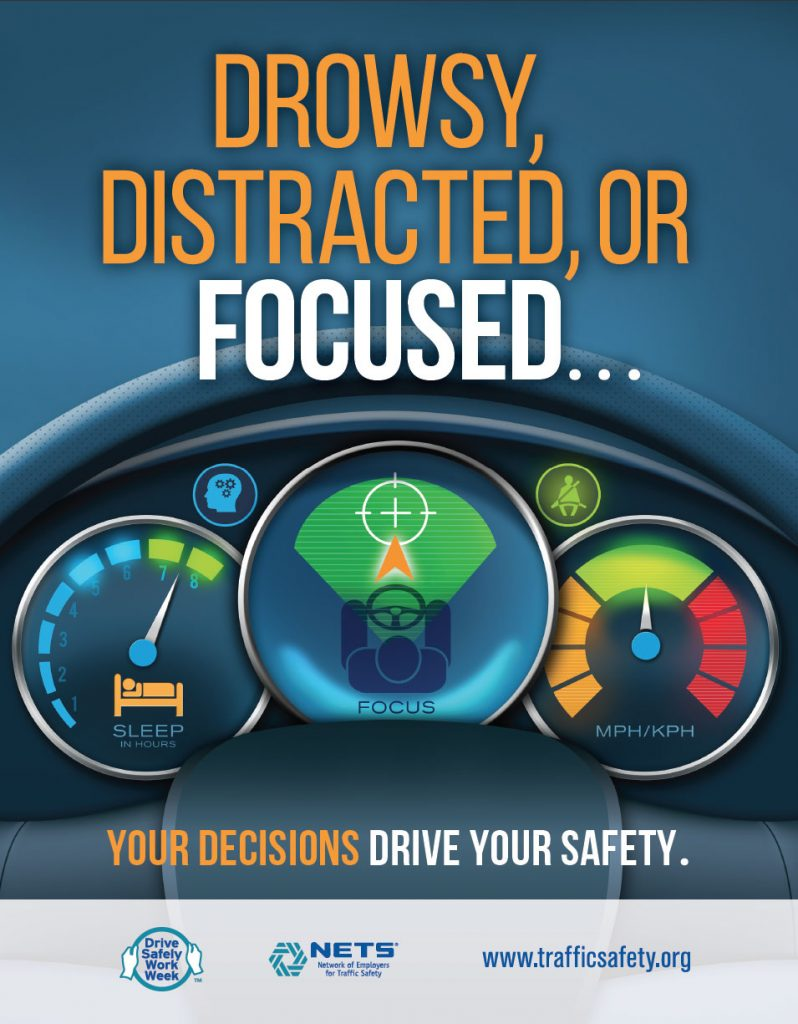 Drowsy, distracted or focused, your decisions drive your safety poster