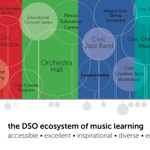snippet of a DSO Civic Ensembles brochure