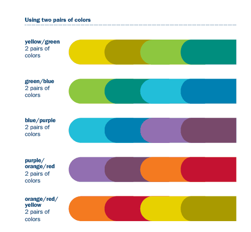 graphic showing allowed color combinations, only 2 color categories can be used together, with 2 hues allowed for each.
