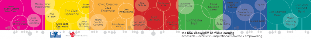 long graphic with color bars and circle graphics naming the different ensembles.