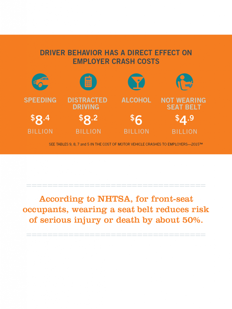 driver behavior chart.