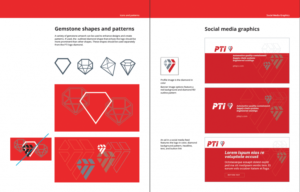 PTI graphics pages from the standards manual